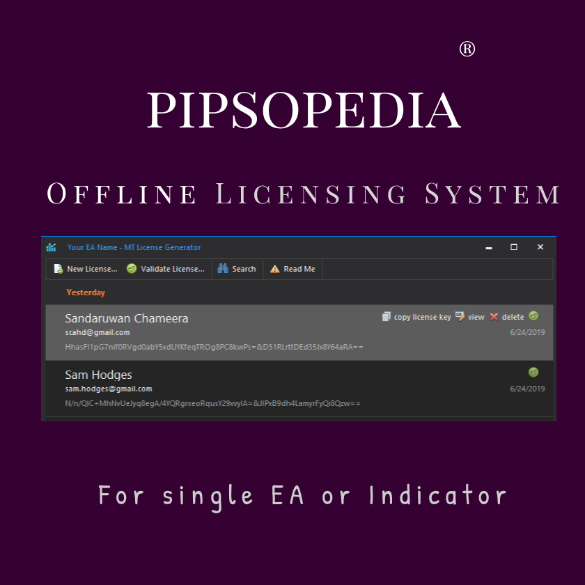 Pipsopedia EA/Indicator Installer