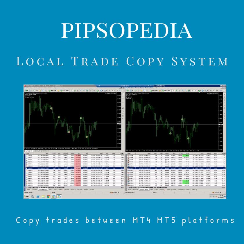 Pipsopedia EA/Indicator Installer